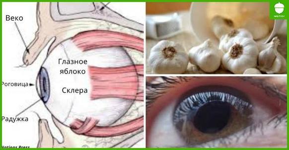 Чтобы восстановить зрение и выбросить очки, нужен только 1 продукт!