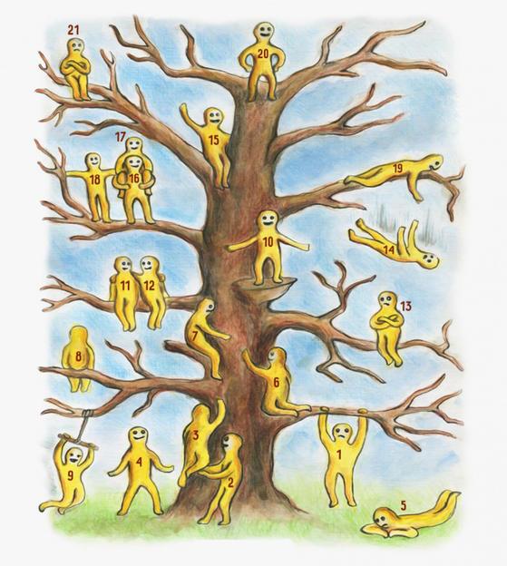 Где вы на этом дереве? Быстрый тест на определение эмоционального состояния