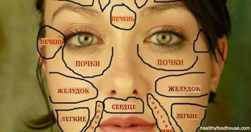 Вот китайская «карта лица». И она покажет, есть ли у вас проблемы со здоровьем