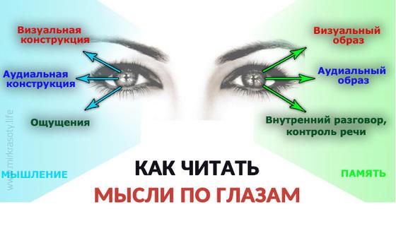 Как прочитать мысли человека по глазам