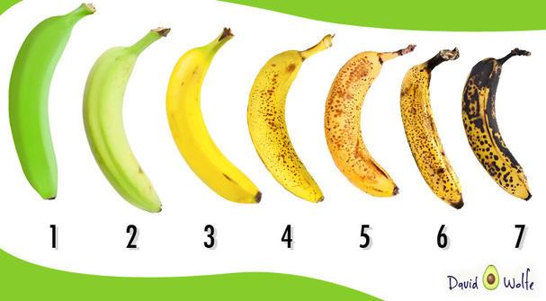Вот какой надо брать на самом деле! Какой из этих бананов купили бы вы?