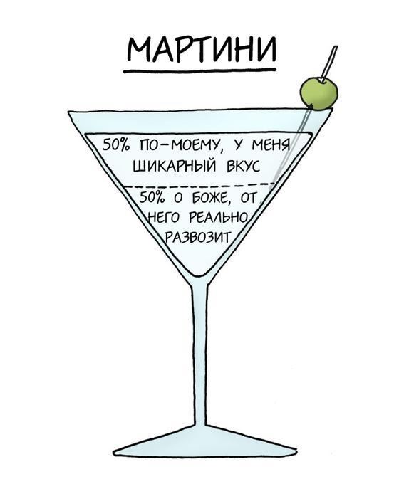 9 жестких картинок о том, что рассказывает о вас ваш любимый алкоголь 90% правды + 10% сарказма.