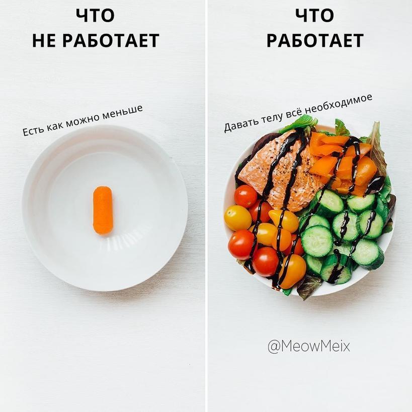 Чтобы Похудеть Надо Кушать.