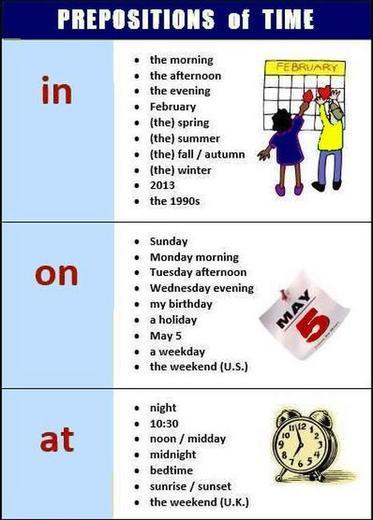 15 шпаргалок, в которых есть все правила английского Все, которые имеют значение.