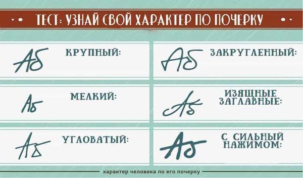 Тест: Узнай свой характер по почерку.Психологический анализ почерка