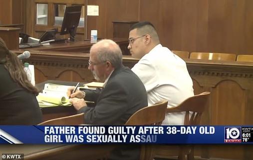 27-летний ″отец″ получил 244 года тюрьмы за то, что изнасиловал собственную дочь Жуткие последствия употребления наркотиков.