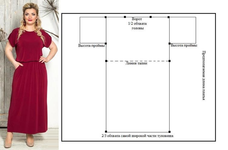 475546050fa Как сшить платье своими руками  выкройки платьев для полных женщин