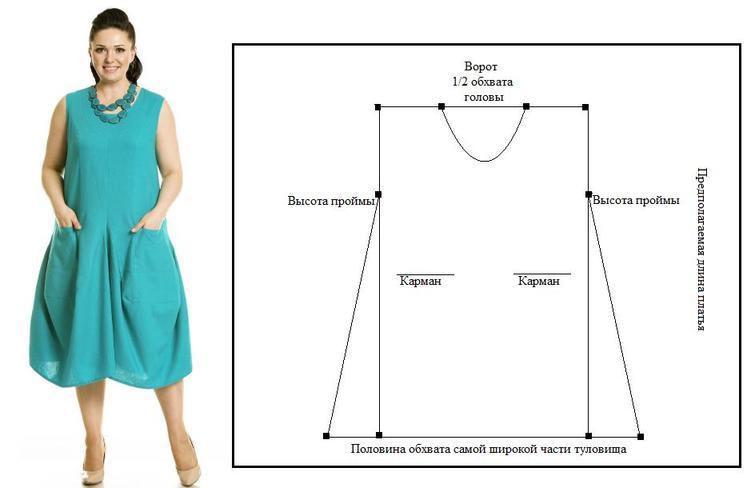 Как сшить платье для полных своими руками для начинающих