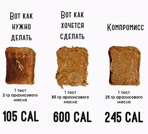 15 мифов о ″правильном″ питании, которыми вам забили голову рекламщики И зачем мы все это едим?