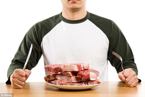 Какие страны едят больше всего мяса?