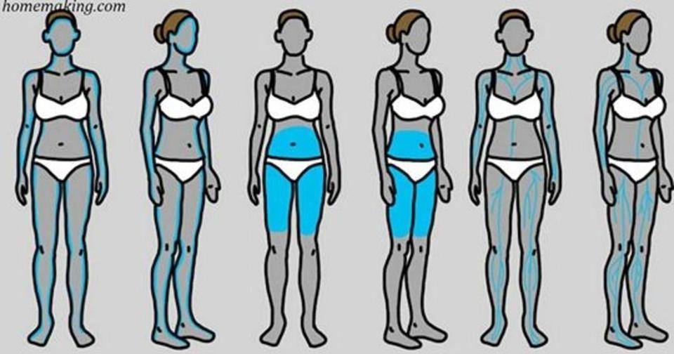11 малоизвестных признаков того, что у вас проблемы со щитовидной железой