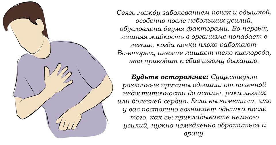 10 скрытых признаков проблем с почками, которые нельзя игнорировать
