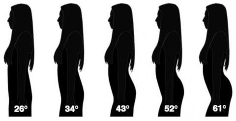 10 особенностей женщин, которые притягивают мужчин как магнит