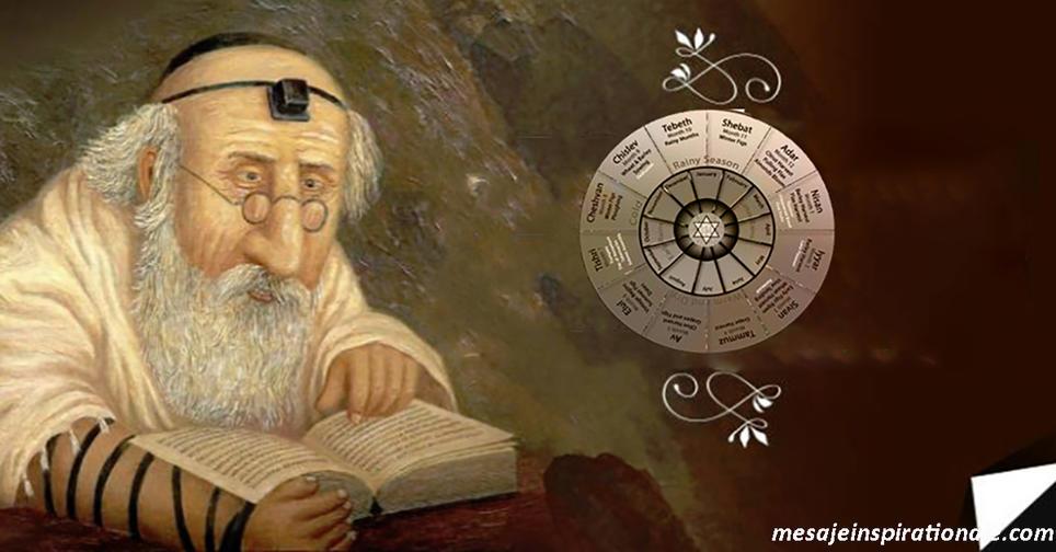 Астрологи Израиля: вот еврейская мудрость для всех знаков Зодиака