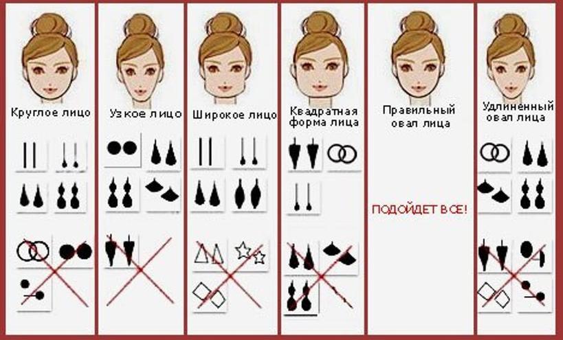 Свет мой, зеркальце, скажи...: какие серьги больше всего подходят в зависимости от формы лица