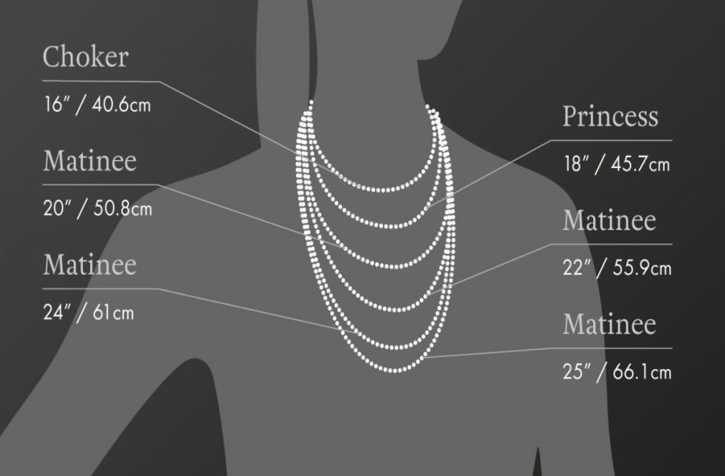 По форме лица: как выбрать ожерелье, чтобы оно украшало, а не подчеркивало недостатки