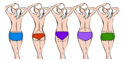 4 важных правила при выборе женских трусиков, на которые вы могли не обратить внимание