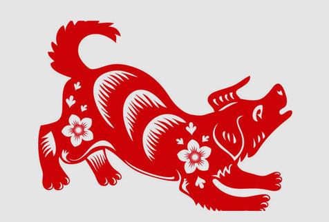 Гороскоп на 2018 год желтой земляной собаки для всех знаков Зодиака!