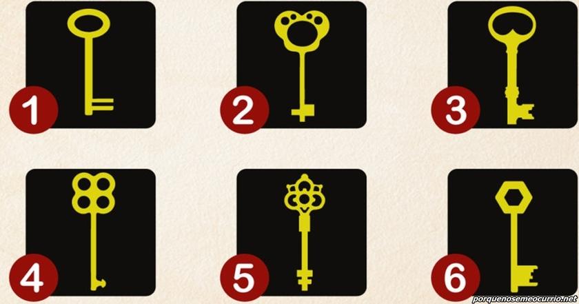 Вот ключи от известного психолога. Выберите один   и узнаете 2 своих главных черты