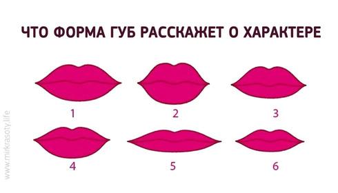 Как узнать характер человека по форме губ
